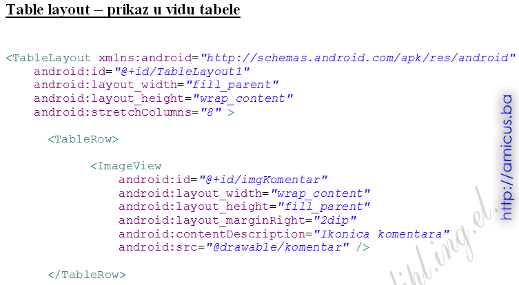 Primjer Android koda