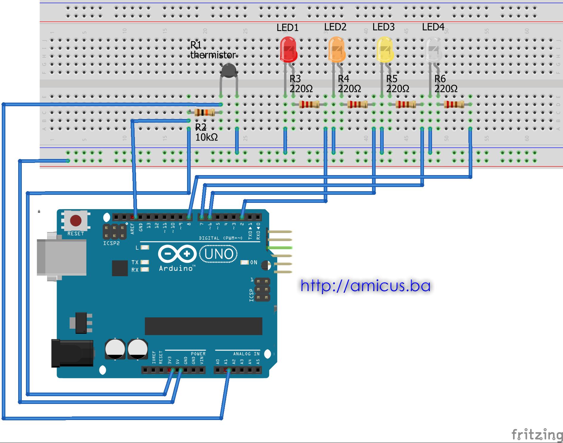 Termometar sa web serverom i upravljanje sa  4 izlaza