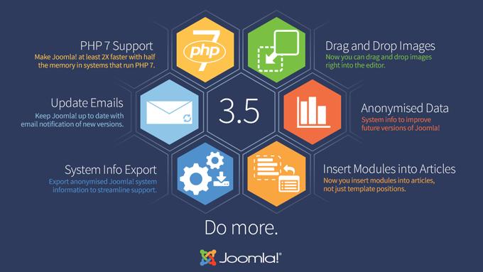 joomla 3.5 grafika