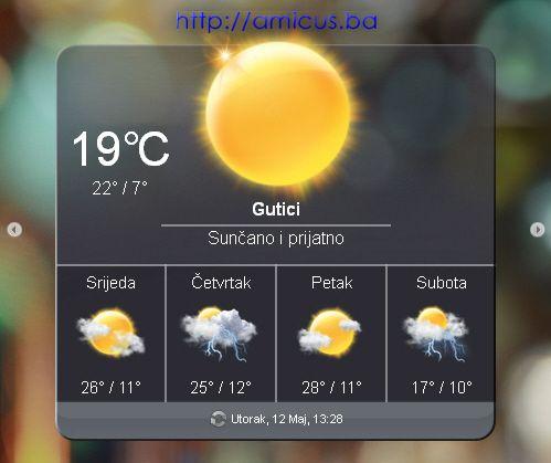 jDigiClock - prikaz vremenske prognoze za 4 dana